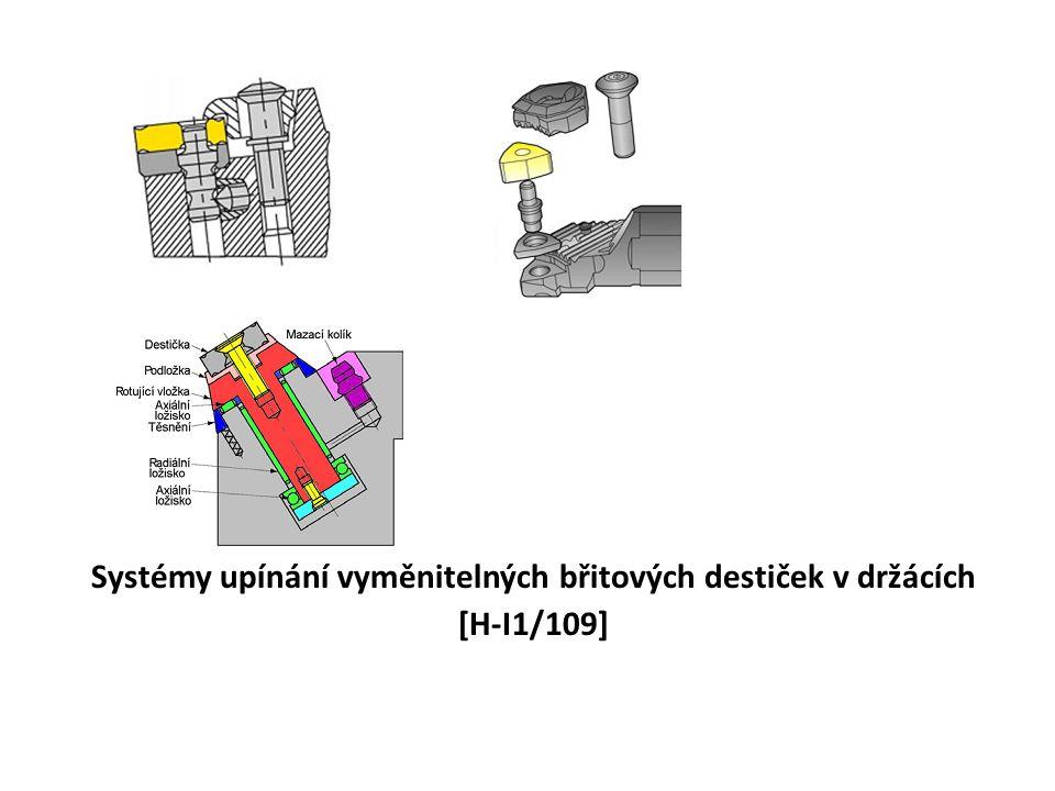 Systémy upínání vyměnitelných břitových destiček v držácích [H-I1/109]